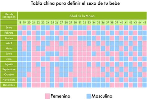 Calendario Chino 2015 Search Results For Calendario Chino Para Embarazo