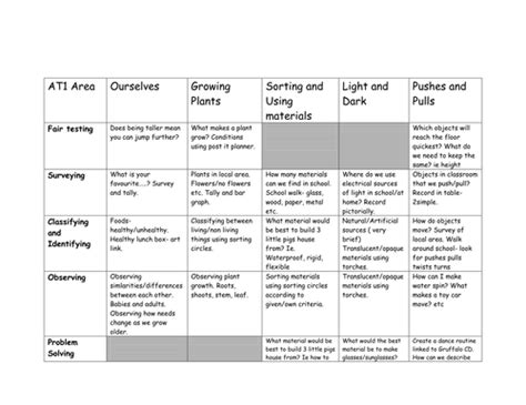 skiteacher info at1 science grids by posingpoodle teaching resources tes