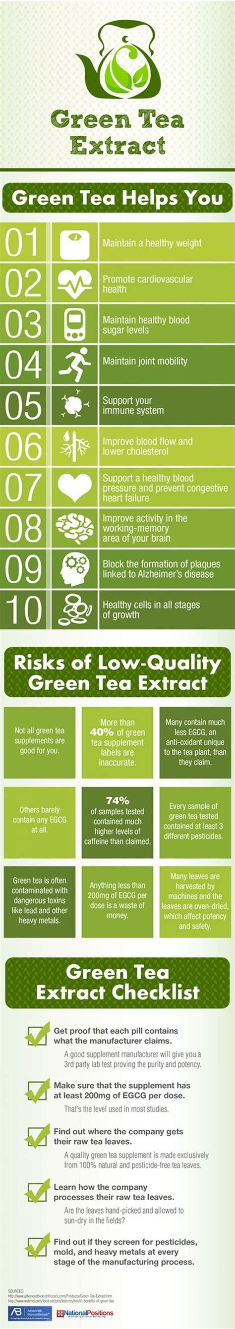 Flora Detox Tea Benefits by Best 25 Benefits Of Green Tea Ideas On Green