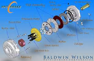 Brake System Problems And Solutions 360 Brake By Baldwin Wilson Development Corporation
