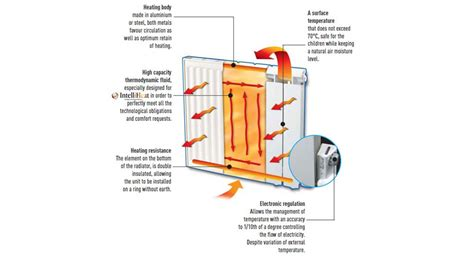 how heating systems work how a radiator system works how free engine image for user manual