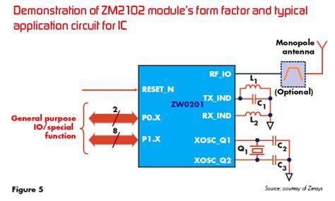 photonic integrated circuits nptel z wave integrated circuits 28 images zilog z8400a ps z80 cpu integrated circuit qty 1 cf6 2