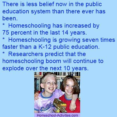 Home Schooling Requirements by Homeschooling Laws Requirements To Follow