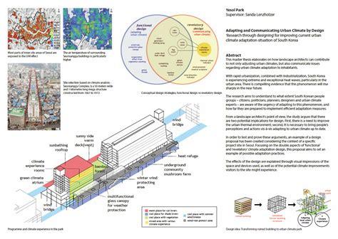 Landscape Thesis Thesis Landscape Architecture Landscape Architecture