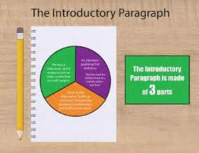 Best Way To Write An Introduction For An Essay by Write A Great Sentence