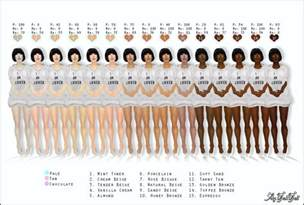 skin color chart aykai s just another weblog