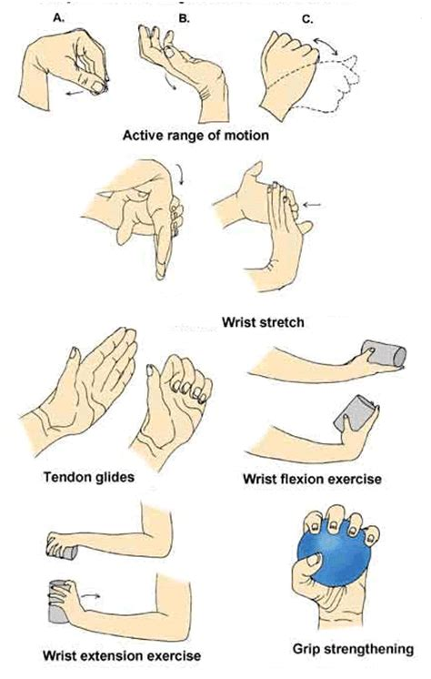 wrist hand exercises active care physiotherapy clinic