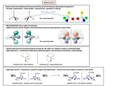 r s configuration carbohydrates option b stereochemistry carbohydrates protein lipid
