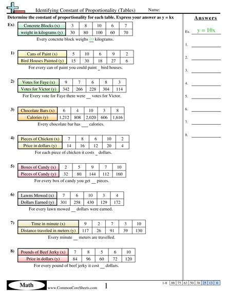math worksheets proportions make proportion download