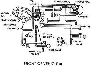 95 oldsmobile cutl supreme engine diagram get free image about wiring diagram