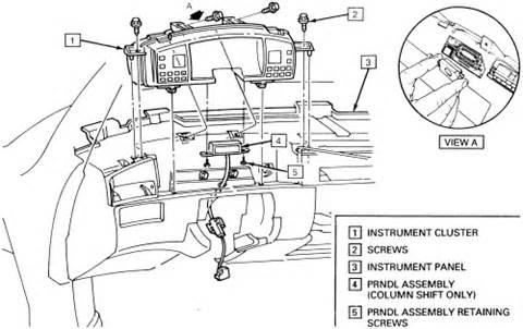 94 Cadillac Eldorado Problems Modal Title
