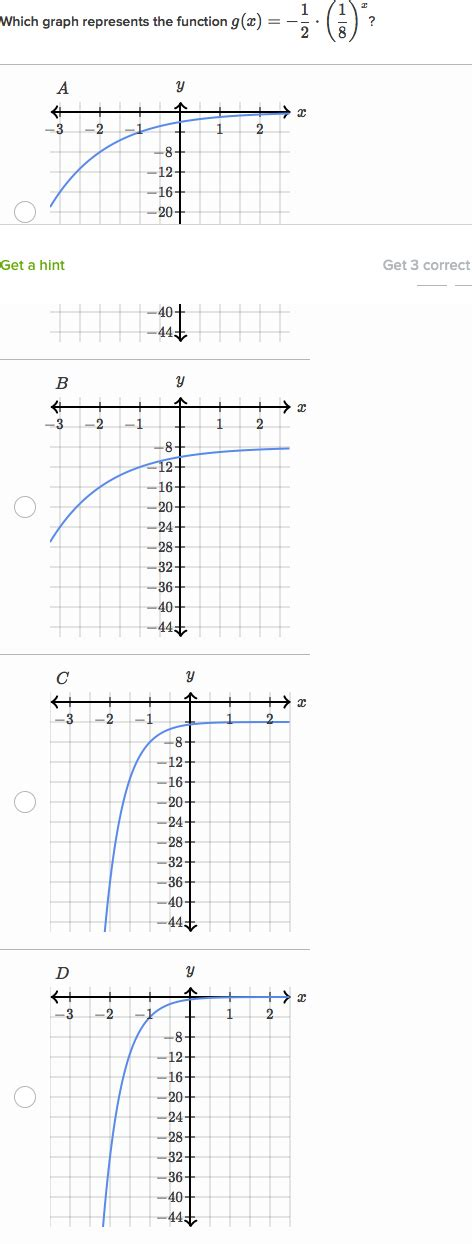 Graphing Exponential Functions Worksheet by Math Exponential Functions Practice Graph Basic