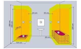 Charmant Implantation Salle De Bain #3: electricite-et-securite-salle-bains-2020-l638-h387-c.jpg