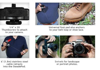 15 cool products and functional gadgets for photographers.