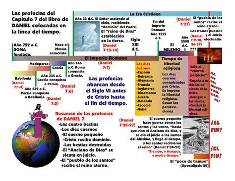 estudio detallado sobre el libro de daniel en la biblia el profeta daniel su vida y profec 237 as lista de estudios