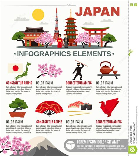 japan facts for traditional japan culture flat infographic poster stock vector image 71586379