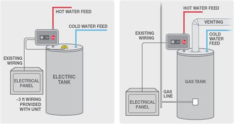 marathon electric water heater wiring diagram marathon
