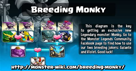 how does a to be to breed monky