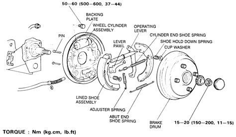 how to remove axle nut cover 1994 hyundai sonata service manual how to remove axle nut cover 1997 hyundai sonata service manual how to remove