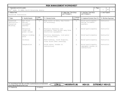 student risk assessment template classroom risk assessment