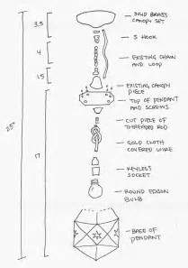 Parts Of A Pendant Light Giftable Home