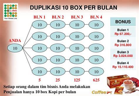 Kopi Ginseng K Link peluang bisnis kopi ginseng 085769500805