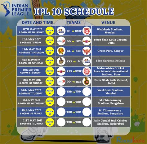 ipl schedule 2017time table fixtures auctio images ipl 2017 schedule and fixtures let the game begin