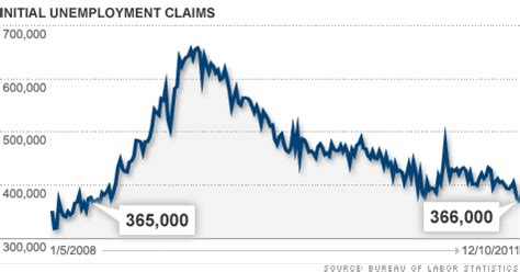 claim georgia unemployment benefits unemployment weekly claim