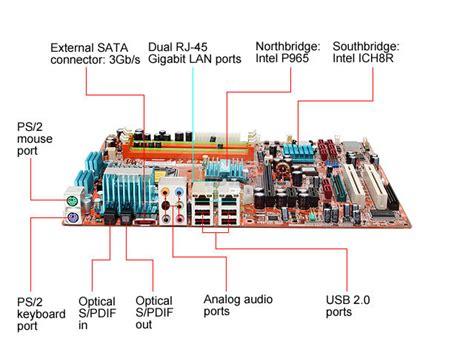 spdif out port s pdif optical port