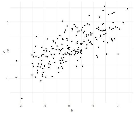 ggplot theme title size ggplot2 scatterplot easy scatter pretty scatter plots with ggplot2 r bloggers