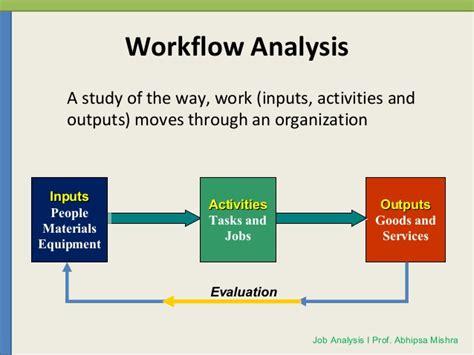 workflow analysis exle analysis and description