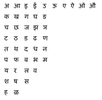 fonts download hindi mangal hindi marathi and nepali fonts south asian language