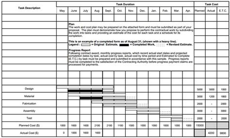purchasing schedule template sle contract plan and report form acquisitions