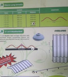 Plastik Anti Uv Anti Uv Distributor Genteng Atap Plastik Plastik