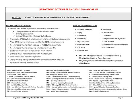 Writing A Strategic Plan Template Bing Images Writing A Strategic Plan Template
