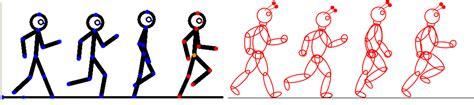 cara membuat yel yel gerak jalan blog 101 01 gambar animasi sederhana 5 rioseto blog