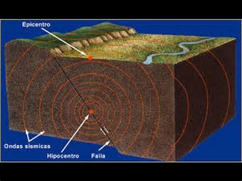 los terremotos como se origina sismos y terremotos