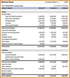 balance sheet authorization letter pdf