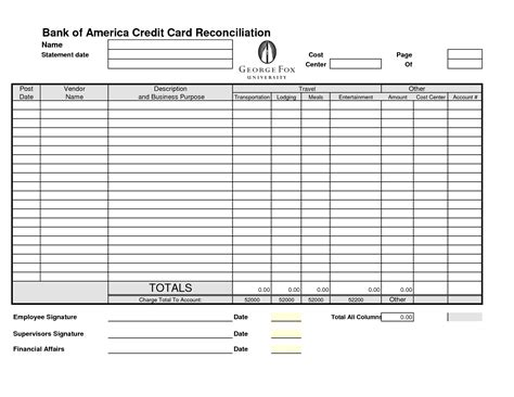 credit card reconciliation template 14 best images of credit card balance worksheet debt