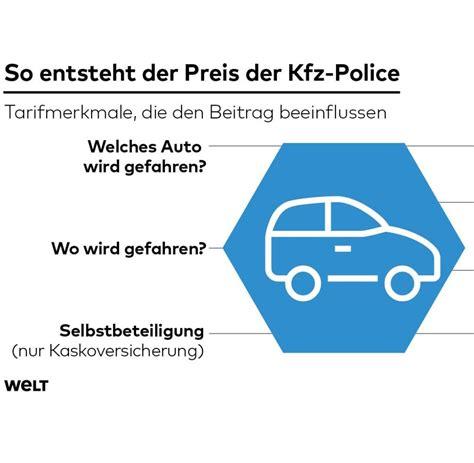 Kfz Versicherung K Ndigen Zurich by Kfz Versicherung Kfz Versicherung So Senken Sie Ihre