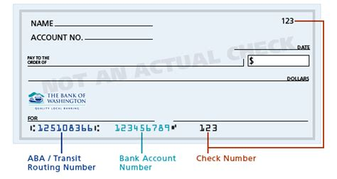 Bank Letter With Routing Number Sle Bank Routing Number
