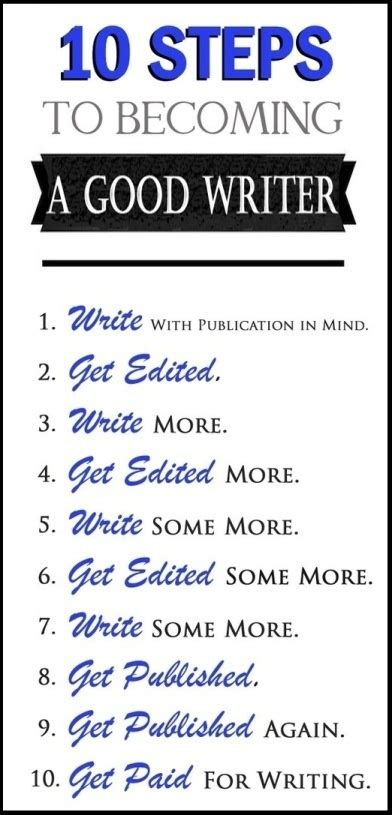 10 Steps To Writing An Essay by 10 Steps To Write A Essay