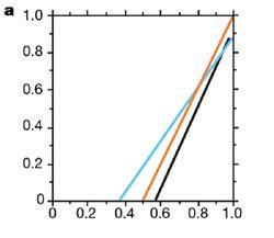 general pattern theory rife machine prediction patterns rife tutor