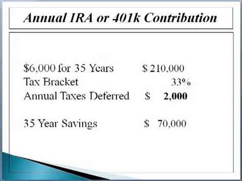 walmart 401k phone number 401k withdrawal home nationwide 401k retirement plans
