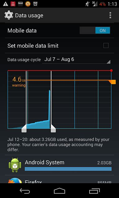 Android Hours by Android System Used 2 Gigs Of Data In 3 Hours Android