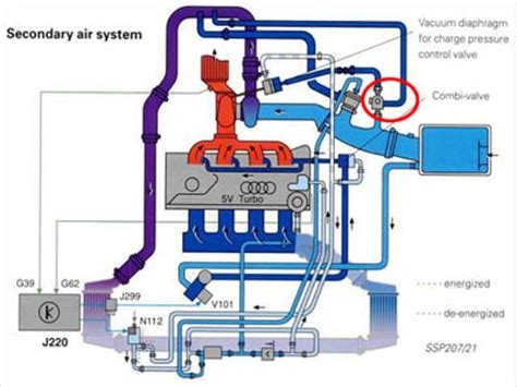n112 vacuum leaks and drivability new findings updated audiworld forums