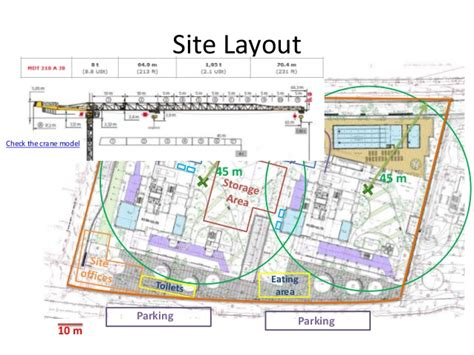 site layout of the building final project in construction management technion