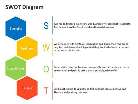 swat diagram swot diagram editable powerpoint slides