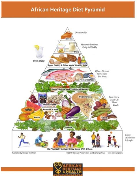 healthy through cultural discovery