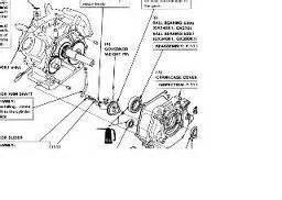 Honda Gx390 Parts Manual Pdf Free Service Repair Manual Honda Gx390 Service And Repair